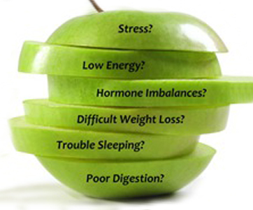 Chiropractic Northbrook IL Nucare Nutrition Counseling